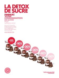 sucredetox_affiche5_generique